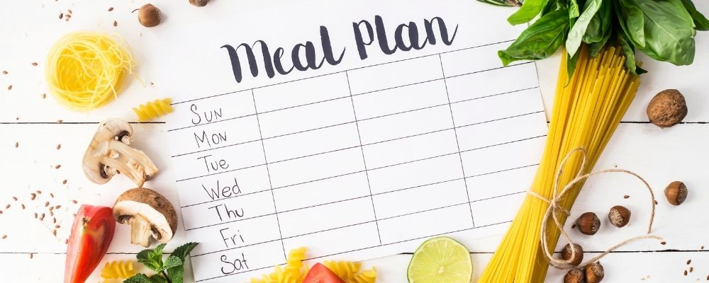 how to write a meal plan